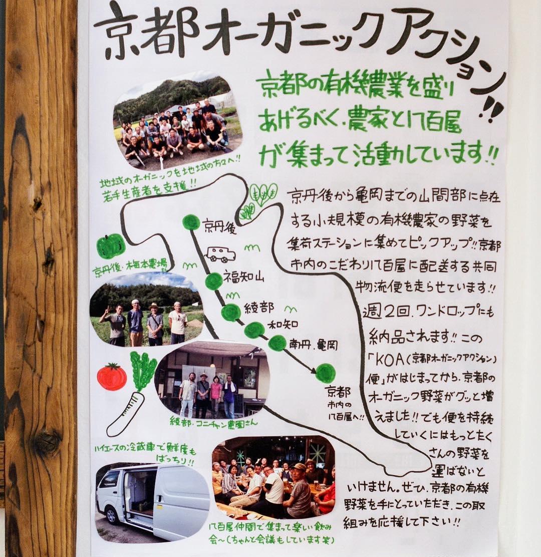 【終了】次代の農と食を語る会 vol.4 次代のオーガニックは京都から!